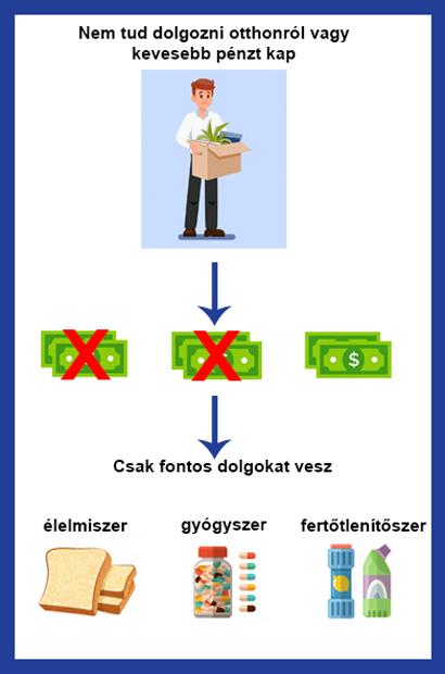 gazdasag_info