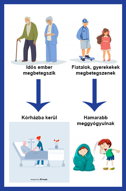 idosek_fiatalok_info