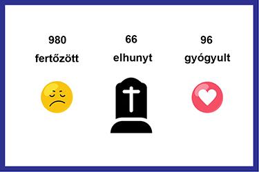 magyar_adato0409k