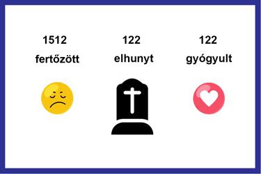 magyar_adato0414k