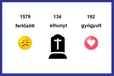 magyar_adato0415k
