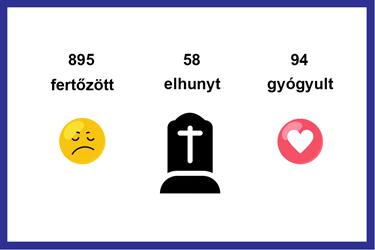magyar_adatok_0408