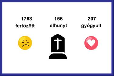 magyar_adatok_0417
