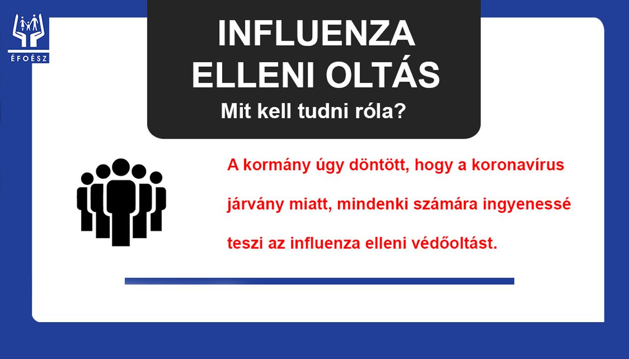 influenza_elleni_anyag_cov2